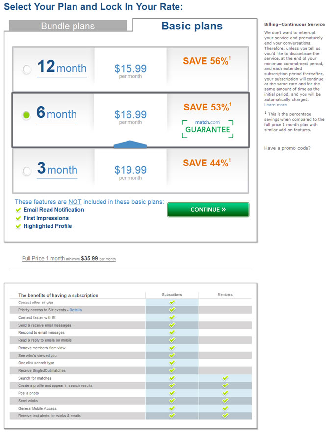 Match.com prices - basis membership