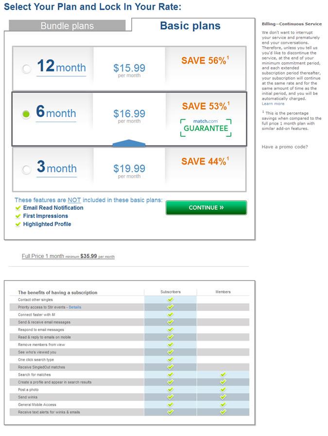 Match.com prices - basis membership