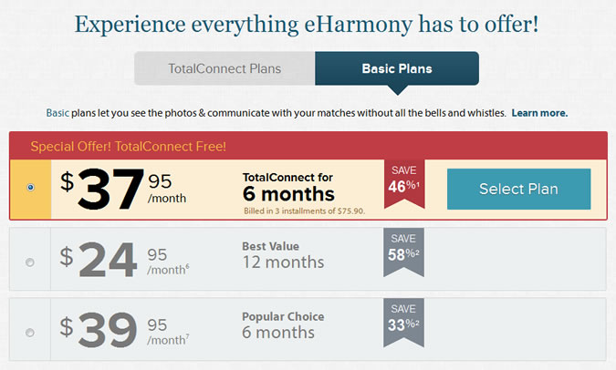 eHarmony Basic Canadian Pricing