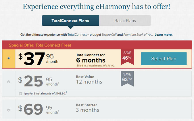 eHarmony Total Plan Pricing